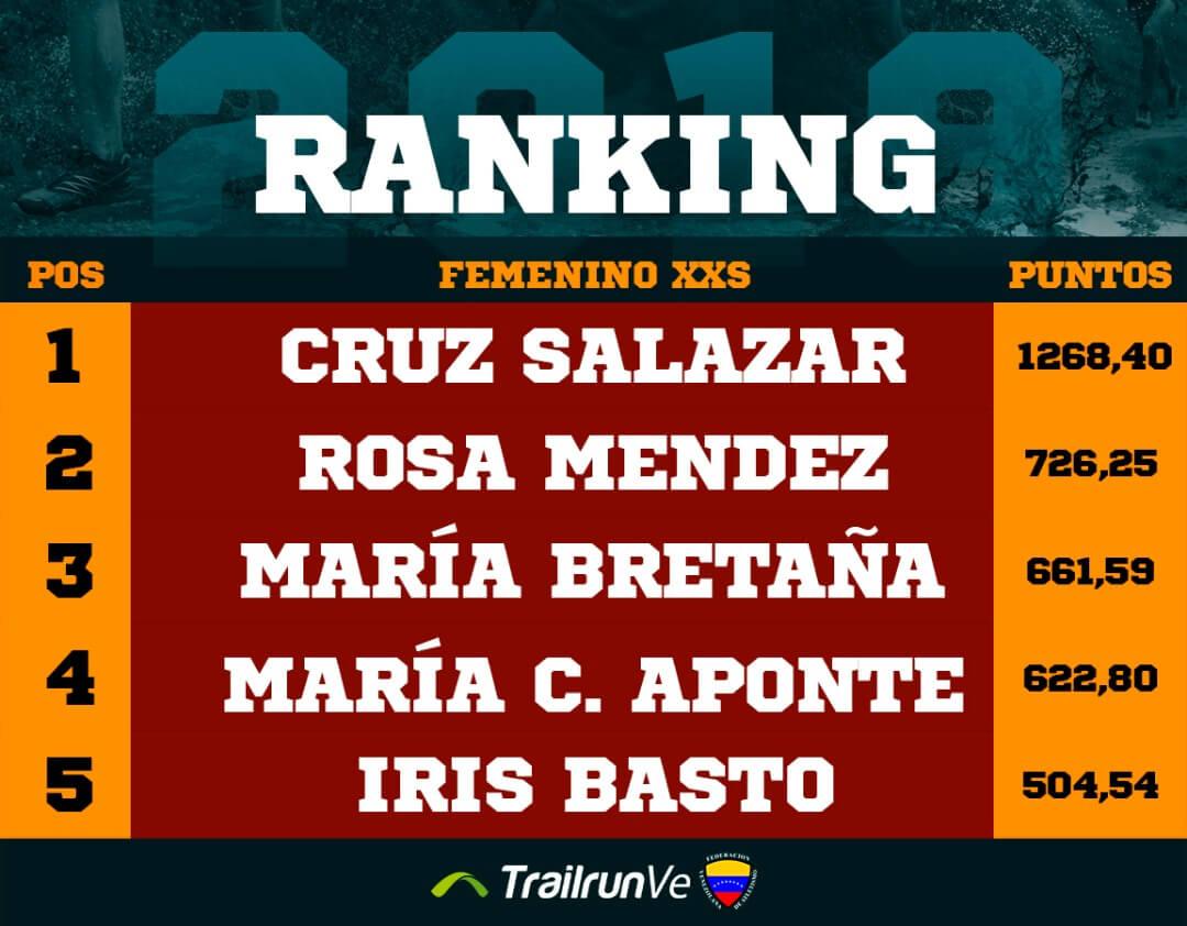 ranking femenino xxs