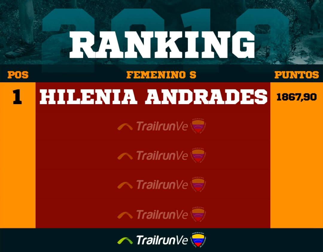 ranking femenino s